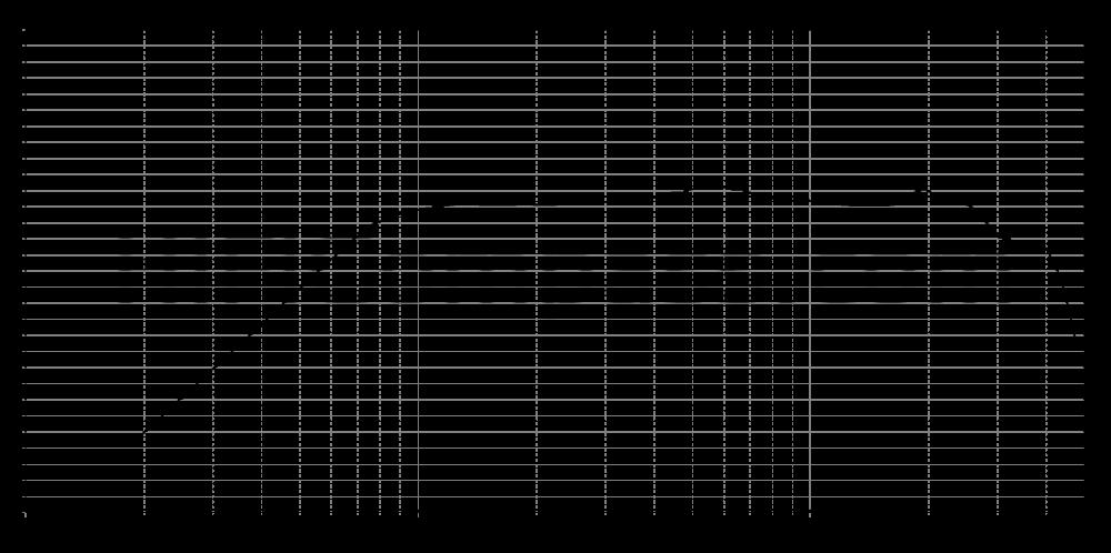 dx20bf00-04_315mm_2v83_0grad