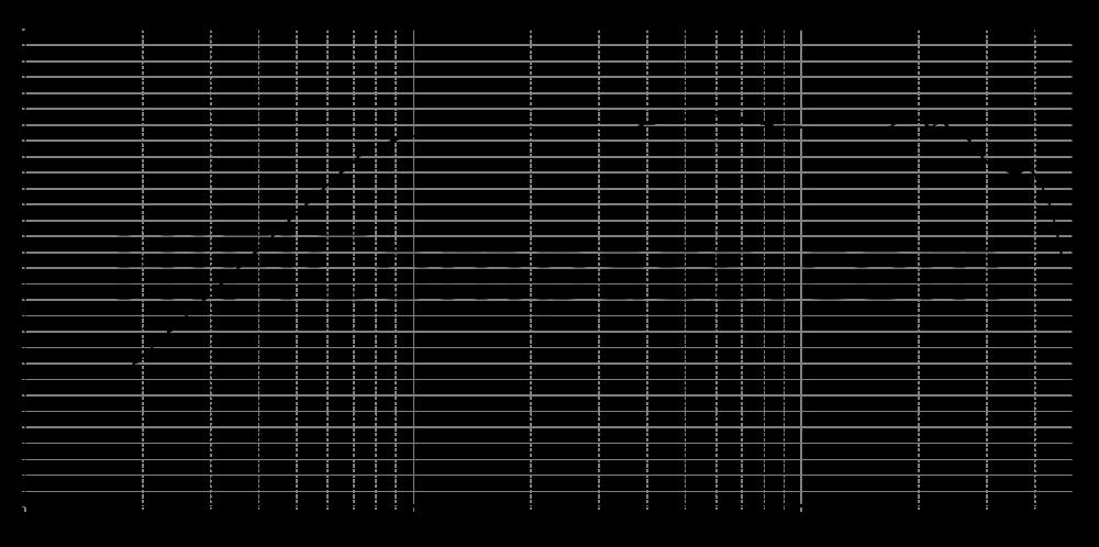 dx20bf00-04_315mm_8v_0grad