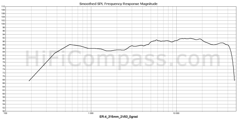 er-4_315mm_2v83_0grad