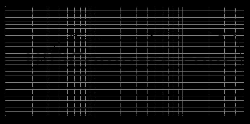 er-4_315mm_5v6_0grad