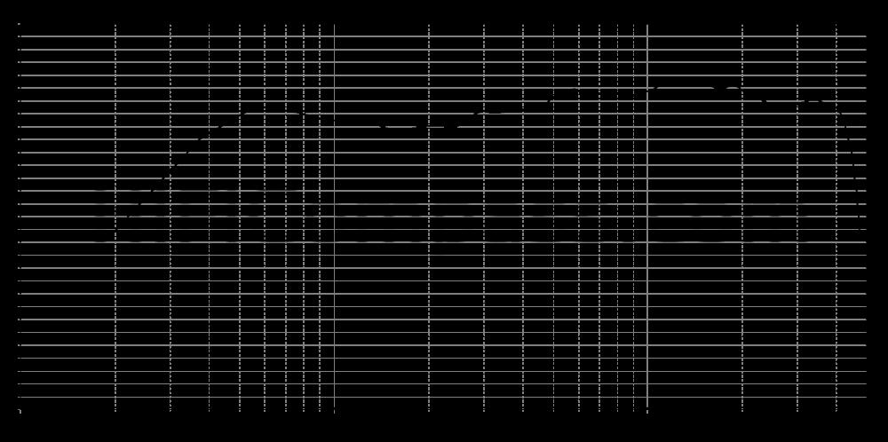 er-4_315mm_8v_0grad