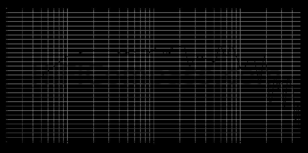 f120a_315mm_4v_0grad