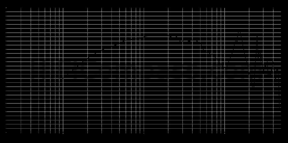 jvc-hsd5204-01a_315mm_5v6_0grad