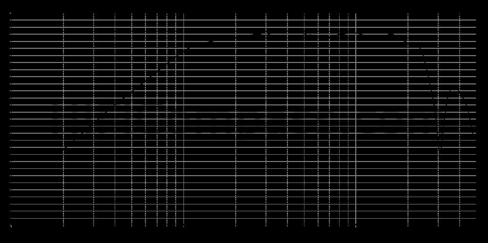 k1_315mm_11v2_0grad