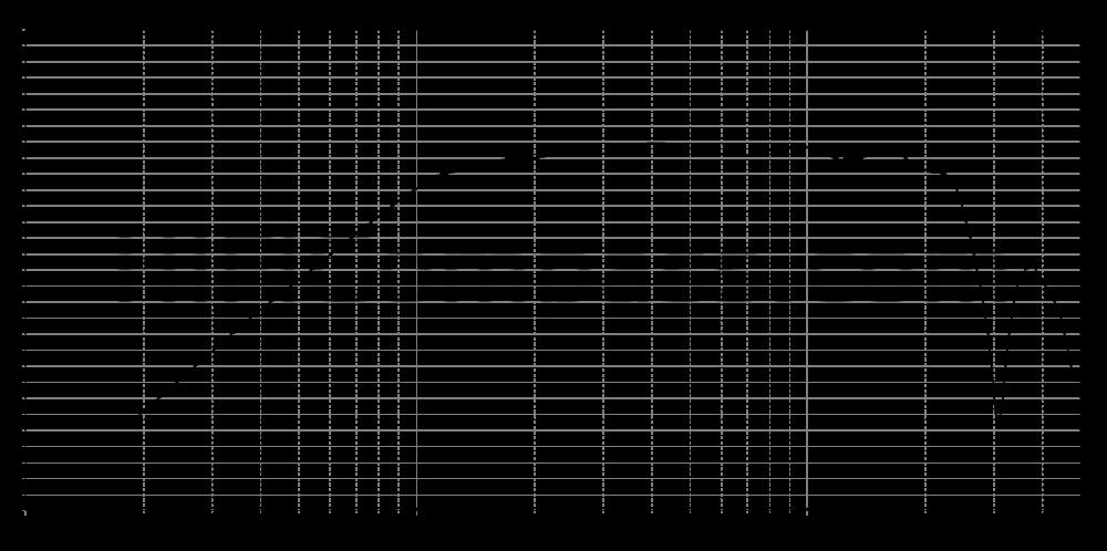 k1_315mm_4v_0grad