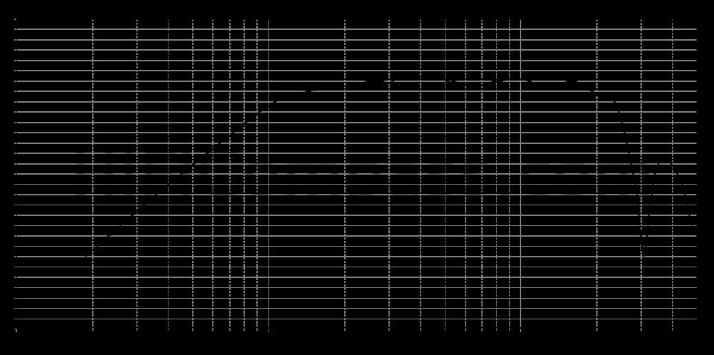 k1_315mm_5v6_0grad