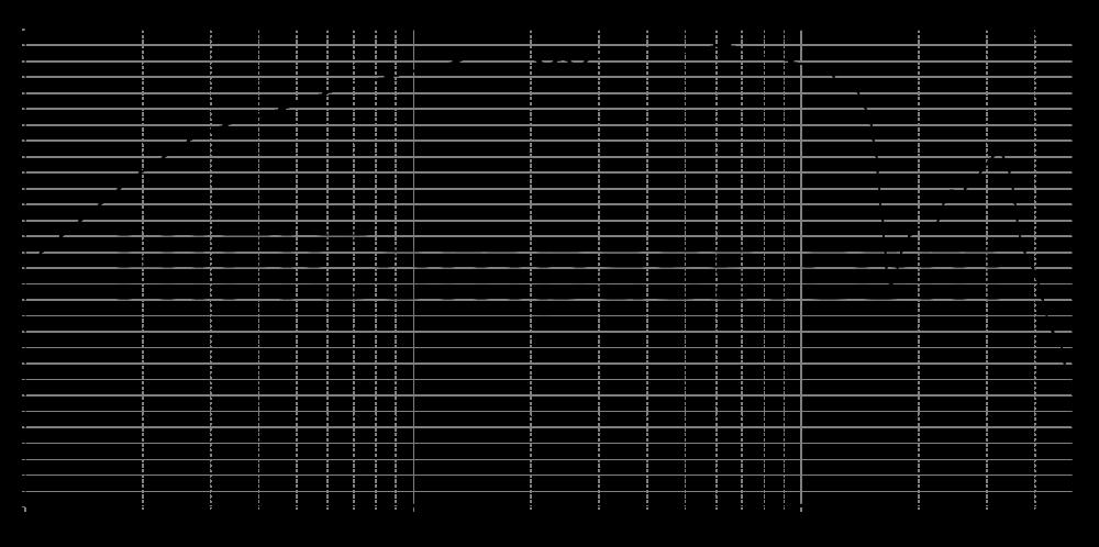 md60n-6_315mm_11v2_0grad