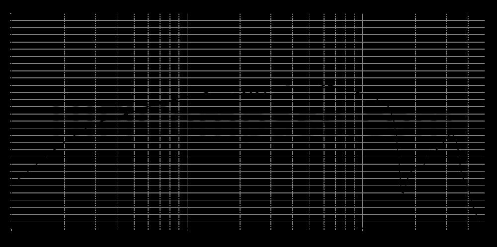 md60n-6_315mm_1v41_0grad