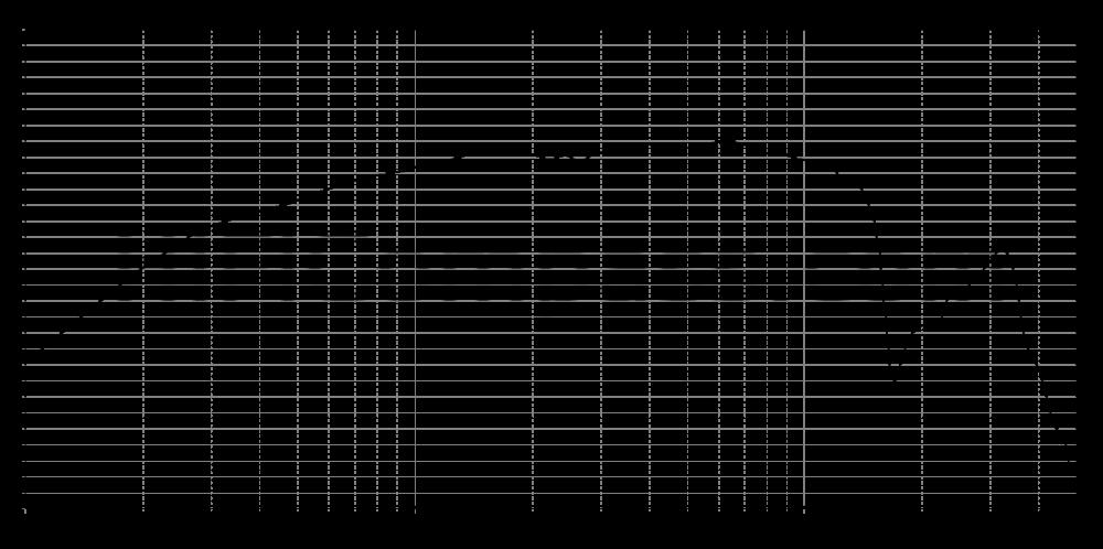 md60n-6_315mm_2v83_0grad