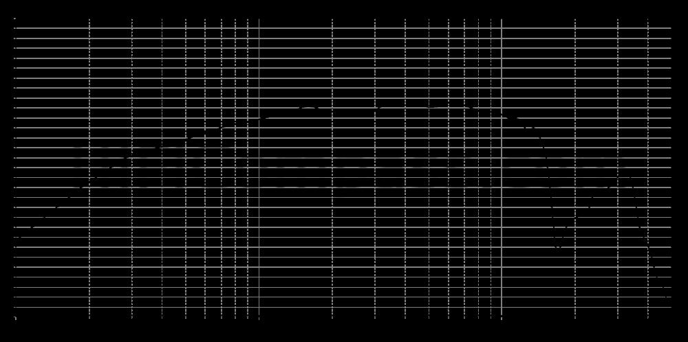 md60n-6_315mm_2v_0grad