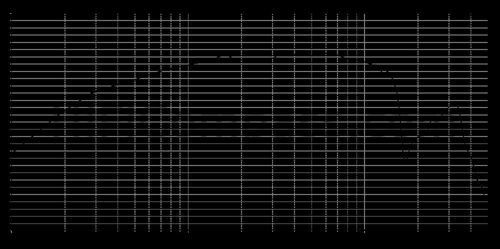 md60n-6_315mm_4v_0grad