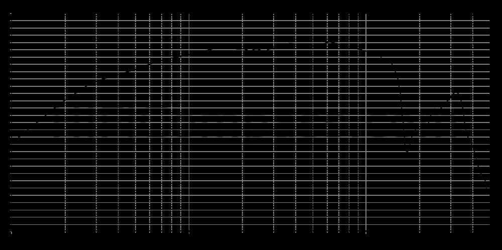 md60n-6_315mm_5v6_0grad