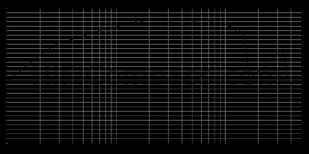 md60n-6_315mm_8v_0grad
