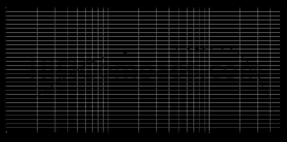 mdt-32s_315mm_2v83_0grad