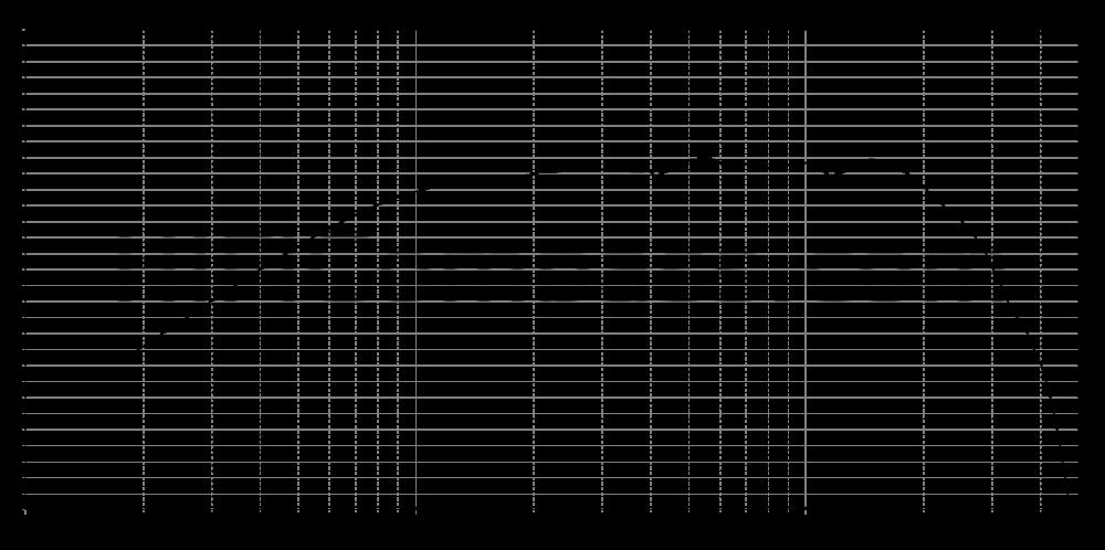 mdt-32s_315mm_4v_0grad