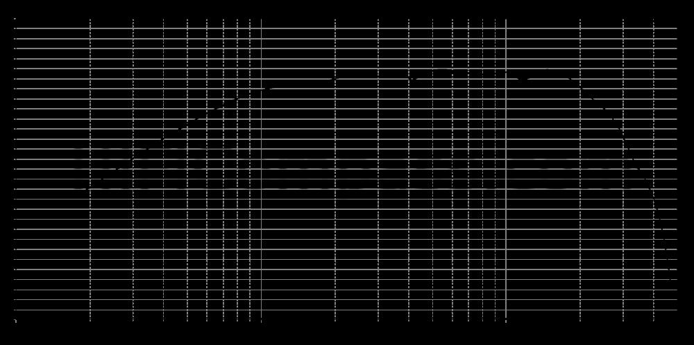 mdt-32s_315mm_8v_0grad
