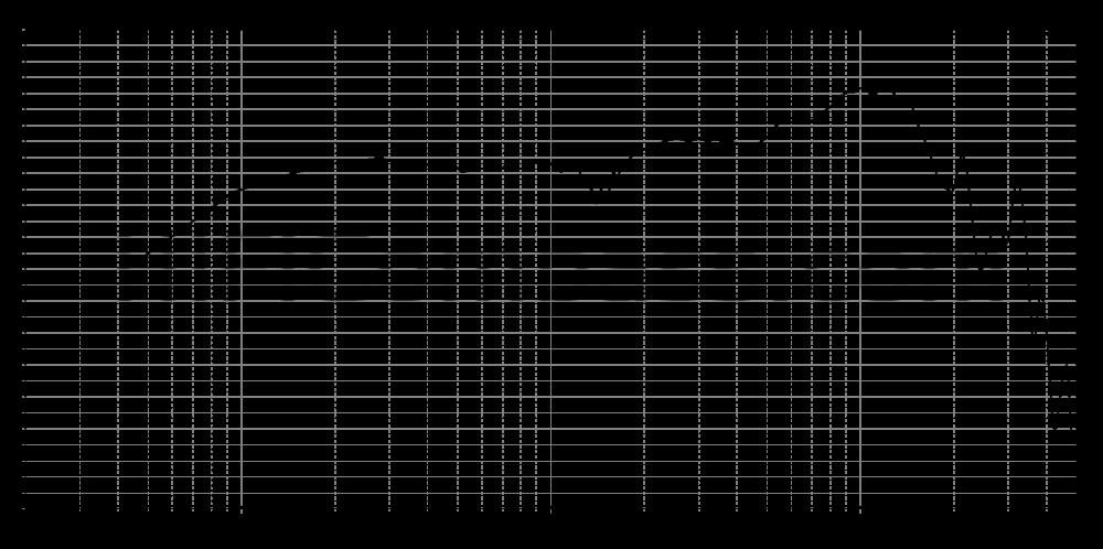 mr13p-8_315mm_5v6_0grad