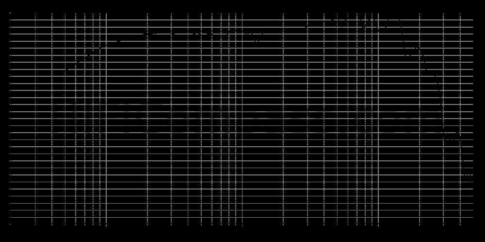 mr16p-4_315mm_11v2_0grad