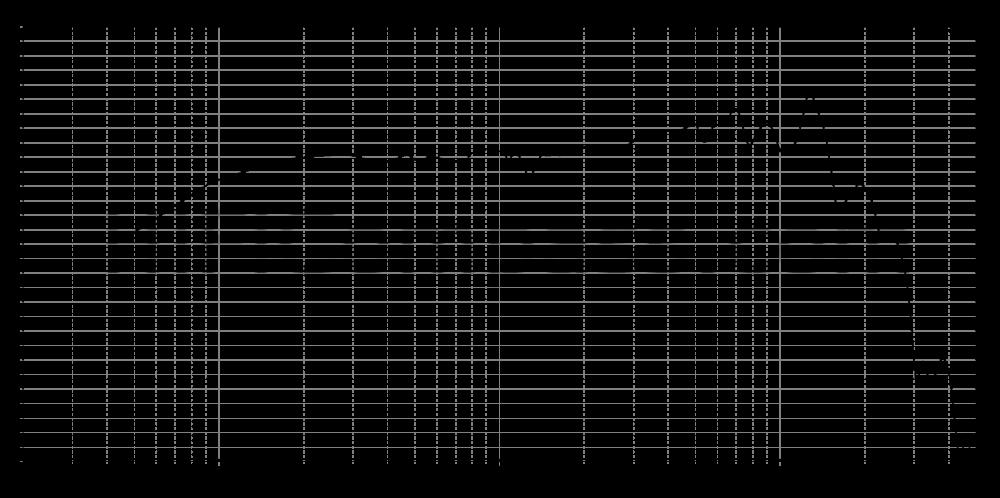 mr16p-4_315mm_2v83_0grad