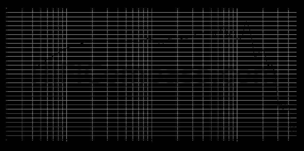 mr16p-4_315mm_4v_0grad