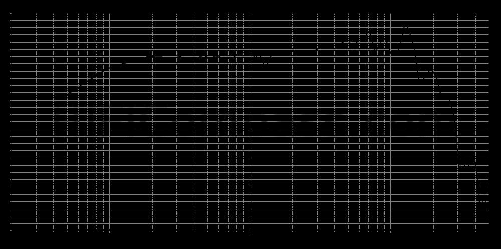 mr16p-4_315mm_5v6_0grad