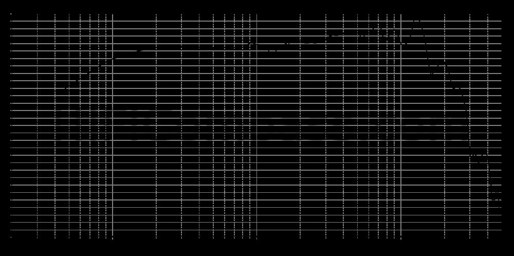 mr16p-4_315mm_8v_0grad