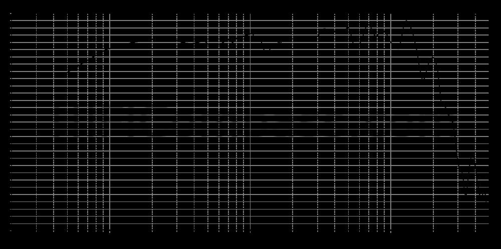 mw16p-4_315mm_11v2_0grad
