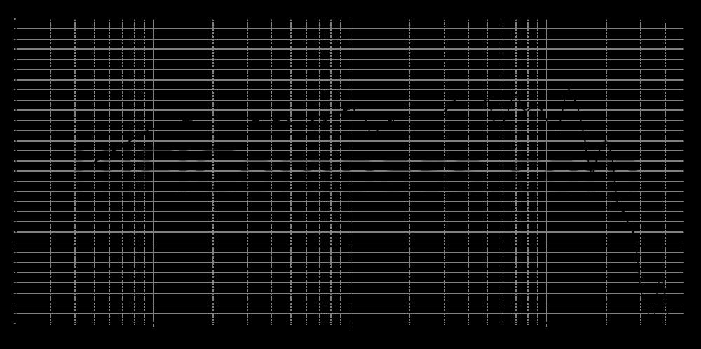 mw16p-4_315mm_2v83_0grad