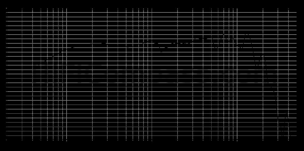 mw16p-4_315mm_4v_0grad