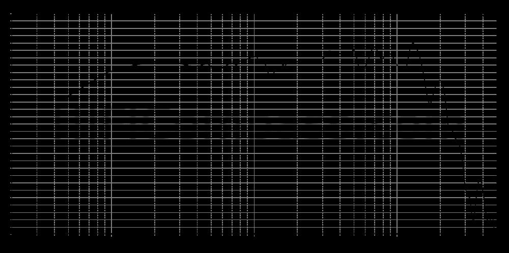 mw16p-4_315mm_5v6_0grad
