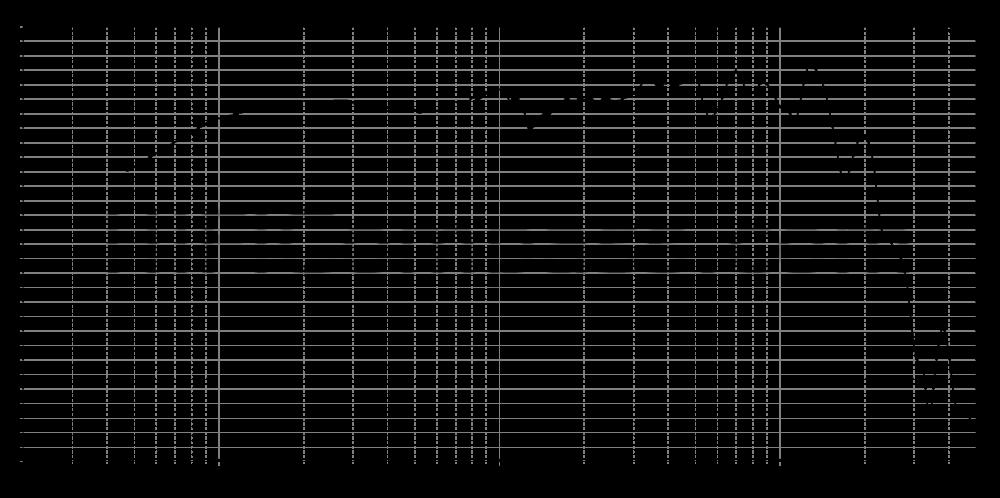 mw16p-4_315mm_8v_0grad