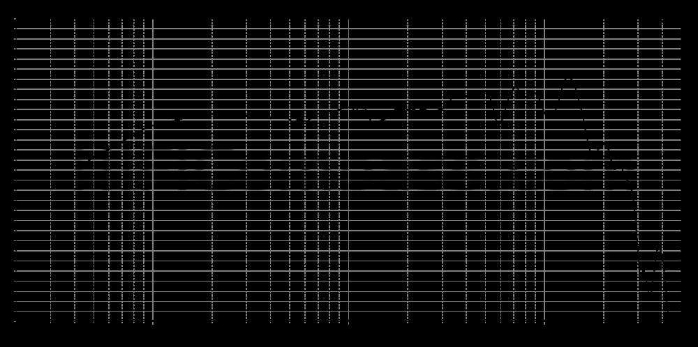 mw16p-8_315mm_4v_0grad