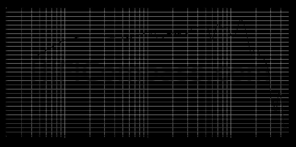 mw16p-8_315mm_8v_0grad
