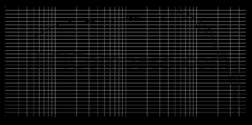 mw16tx-4_315mm_11v2_0grad