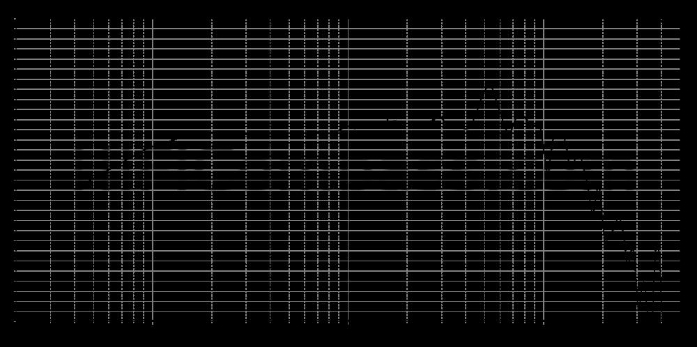 mw16tx-4_315mm_2v_0grad