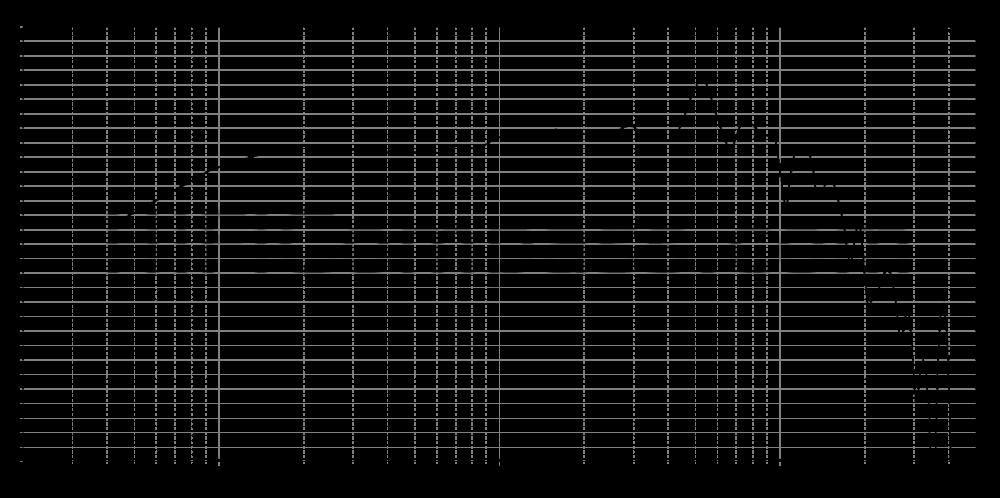 mw16tx-4_315mm_4v_0grad