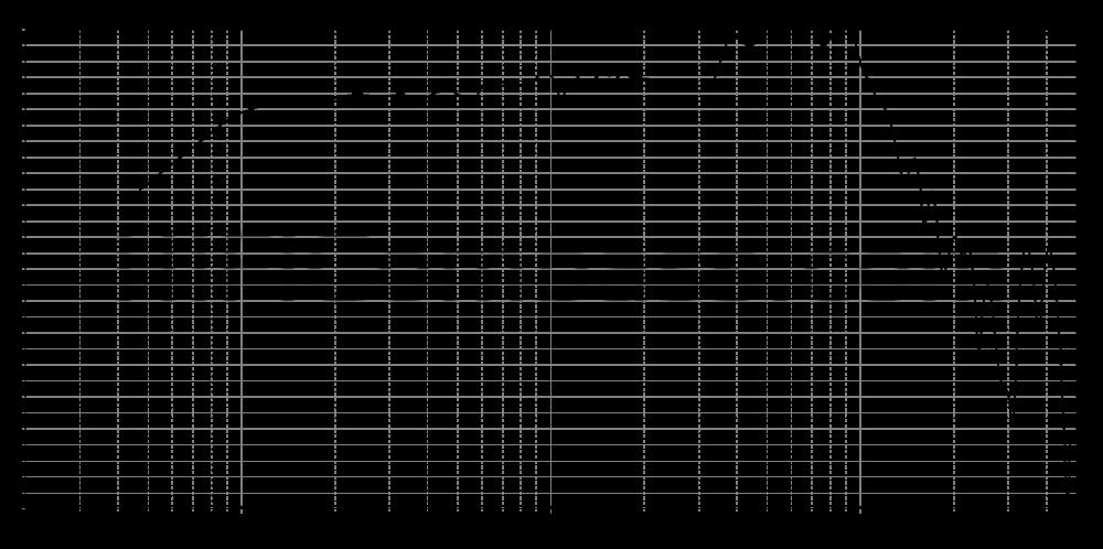 mw19p-4_315mm_11v2_0grad
