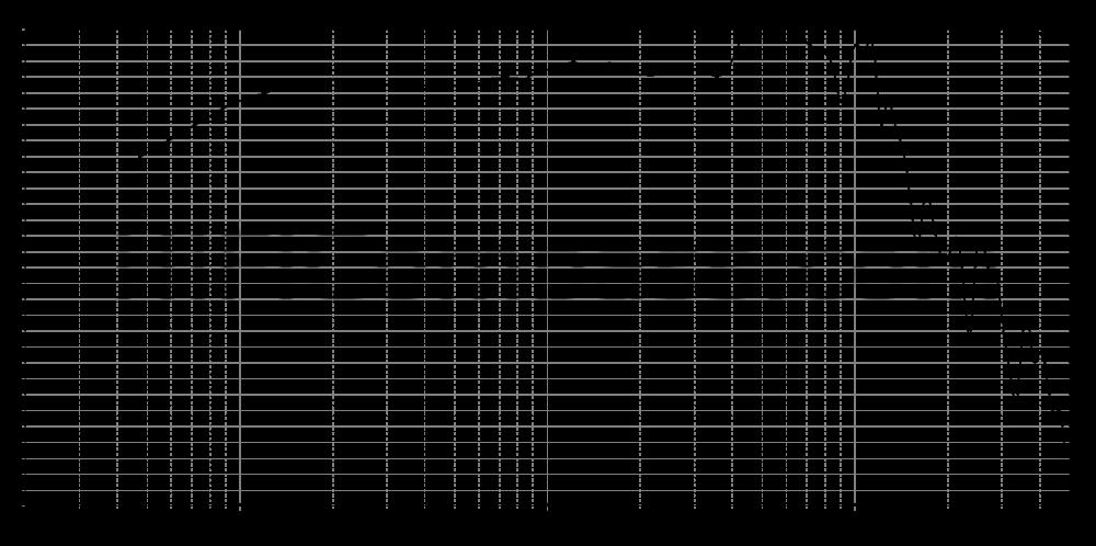 mw19tx-4_315mm_11v2_0grad