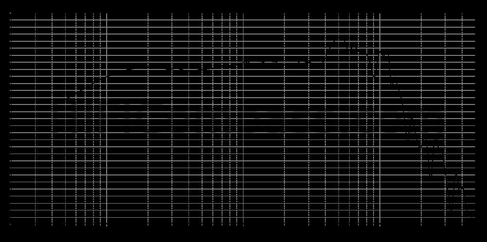 mw19tx-4_315mm_4v_0grad