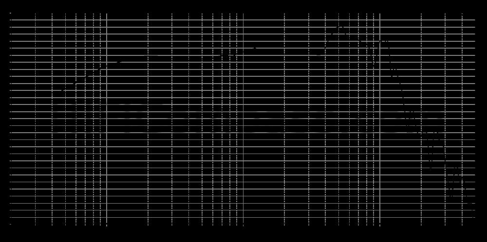 mw19tx-4_315mm_5v6_0grad