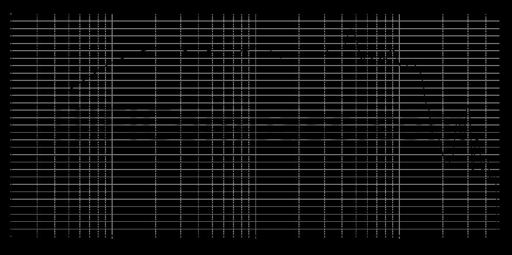 ne180w-04_315mm_8v_0grad