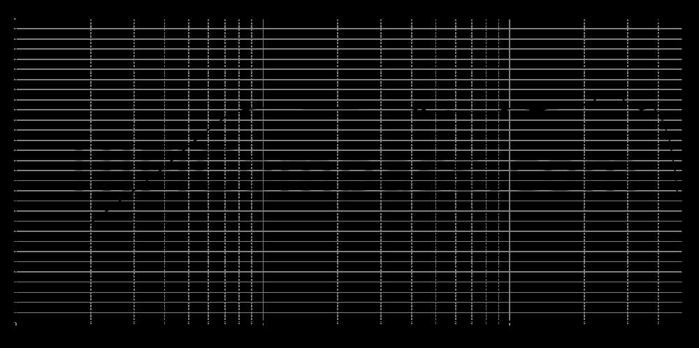 ne19vts-04_315mm_4v_0grad