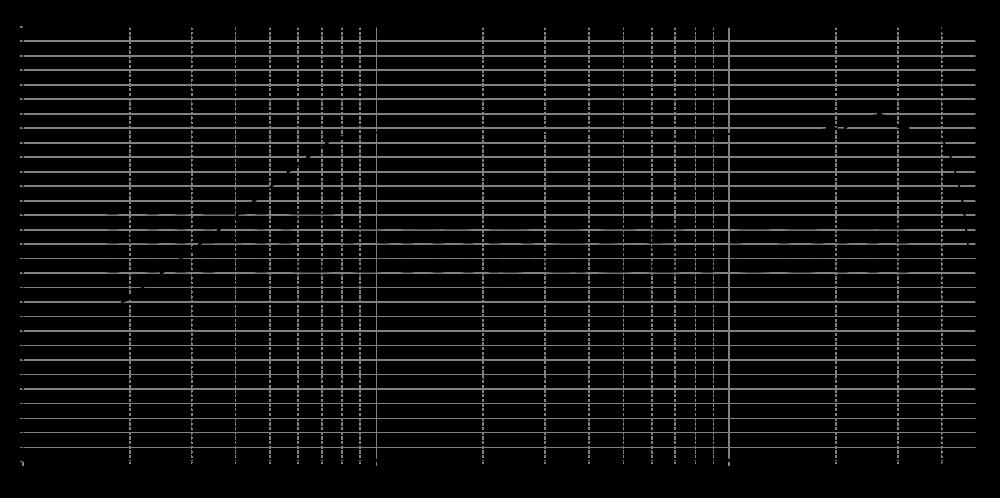 ne19vts-04_315mm_5v6_0grad
