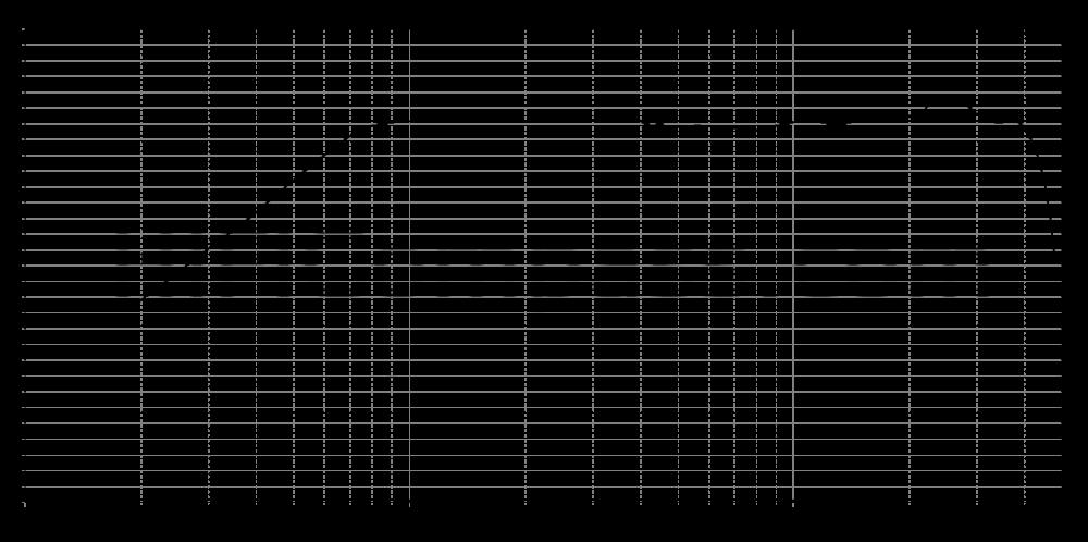 ne19vts-04_315mm_8v_0grad