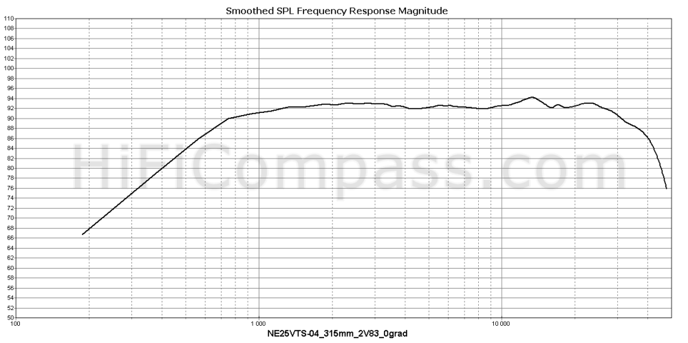 ne25vts-04_315mm_2v83_0grad