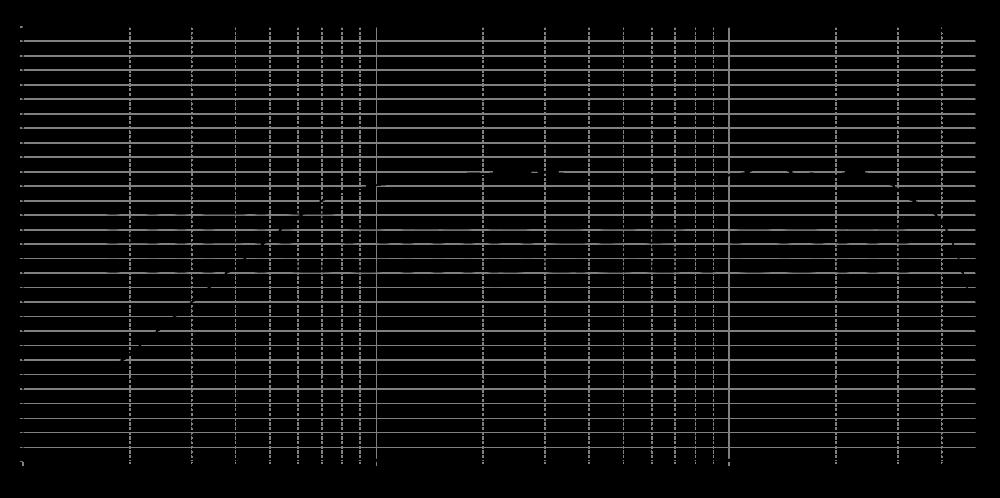ne25vts-04_315mm_2v_0grad
