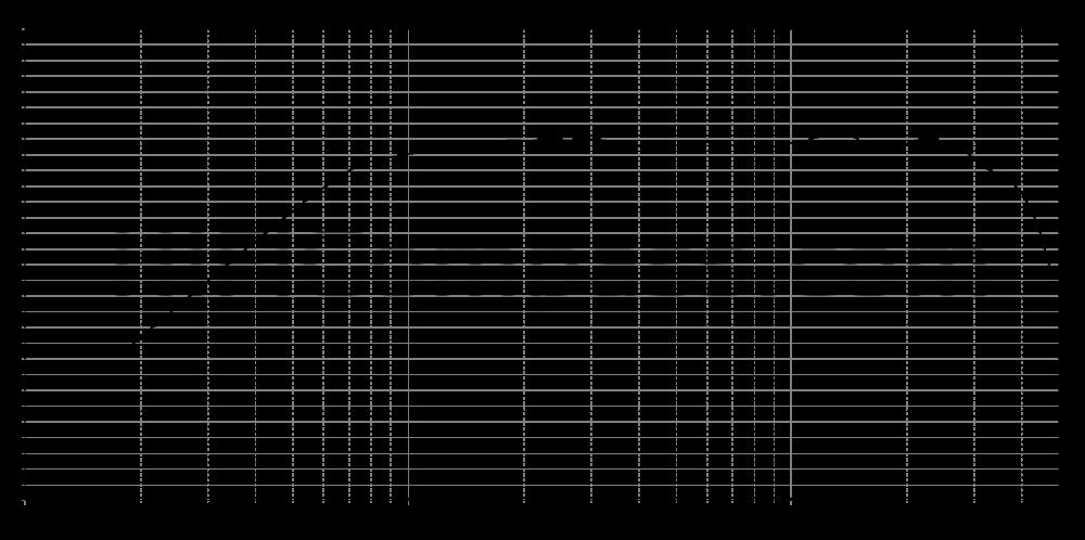 ne25vts-04_315mm_4v_0grad