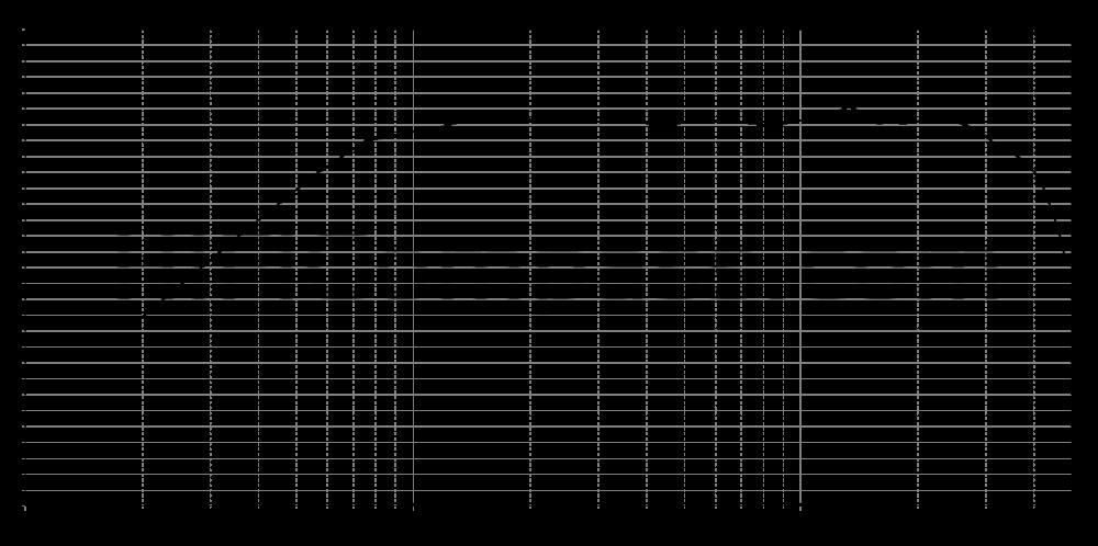 ne25vts-04_315mm_5v6_0grad