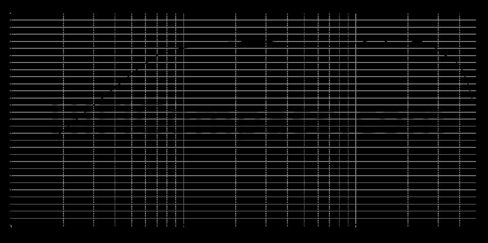 ne25vts-04_315mm_8v_0grad