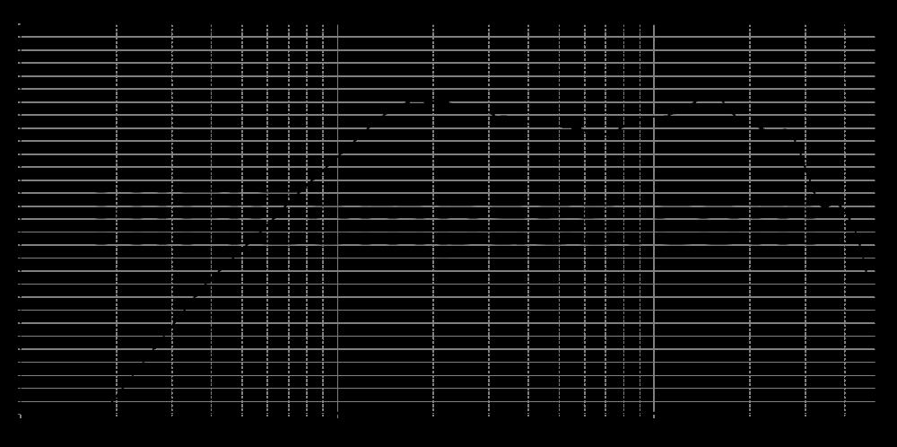 oc25sc65-04_315mm_4v_0grad